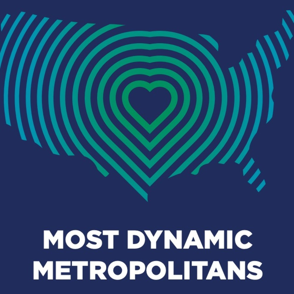 Most Dynamic Metropolitans
