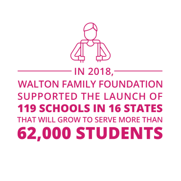 Walton_static_graphics_v5_Stat_1.png